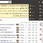 Kickass Torrents Proxies and Unblocked Mirror sites